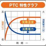 PTC特性グラフ