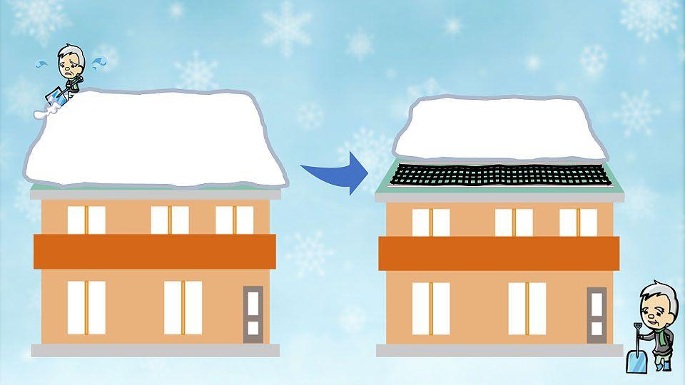 融雪ネットの導入前と導入後