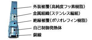雨樋・排水路ヒーター(ドレンヒーター)の構造・外観図1