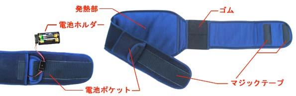腰ベルトは、薄くて軽い保温性能の高い保温器具です。