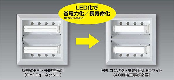 LED化で省電力化・長寿命化
