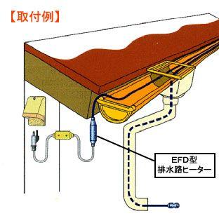 雨樋・排水路ヒーターの取付例